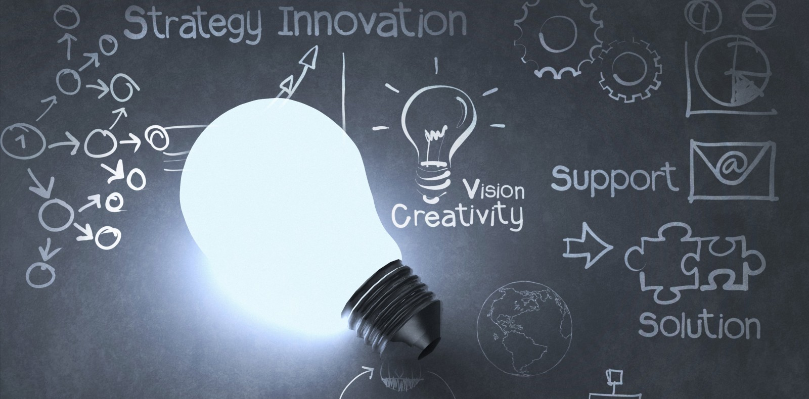 首席信息官如何激发创新的商业引擎