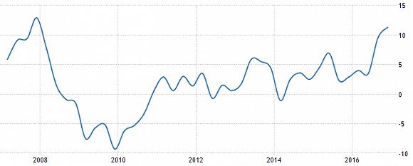 时稳定了汇率和经济,取消资本管制意味着冰岛完全回到国际金融市场.