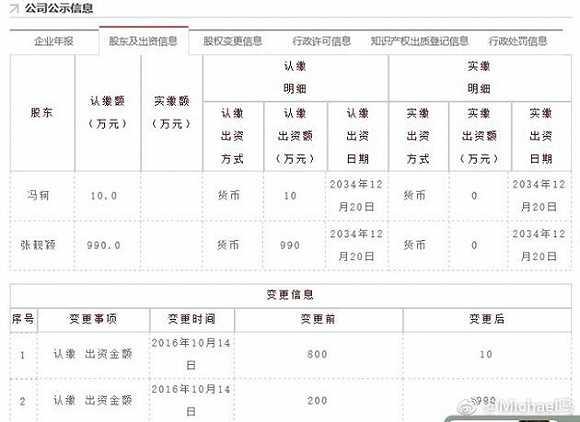 冯轲发图证明:股权变更去年已完成