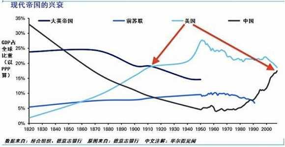 购买力gdp_台湾经济究竟怎么样