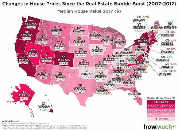2017年美国各州房价中位数及变化地图