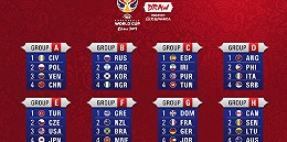 男篮世界杯抽签结果出炉,中国男篮得上上签