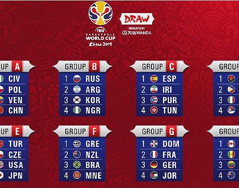 男篮世界杯抽签成果出炉,中国男篮得上上签