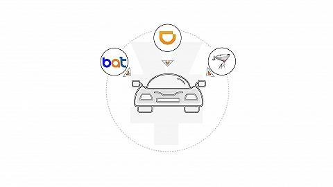 数据   互联网企业抢食汽车市场:BAT带头砸钱,滴滴京东紧跟
