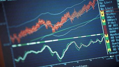 万亿基金一季度加仓10个百分点,狂买这些股(名单)