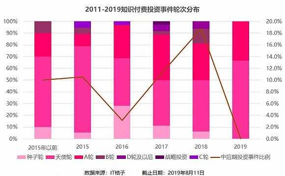 """吉林福彩中心网站:教师需要具备哪些专业知识:""""疫""""外爆红之后健身市场迎来""""当打之"""