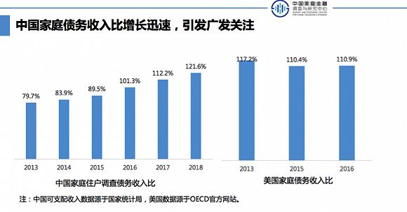 2019年中国消费占gdp多少_破纪录的不止是黑洞显 真容 ,还有这些行业