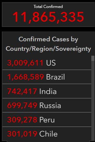 美国新冠肺炎超256万例
