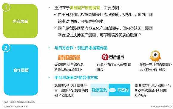 2016年中国漫画行业报告|新闻漫画JMedia界面妻人耻辱狱图片