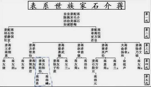电路 电路图 电子 原理图 528_305
