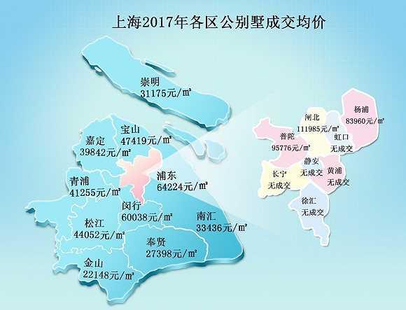 房价地图丨揭秘上半年上海各区房价