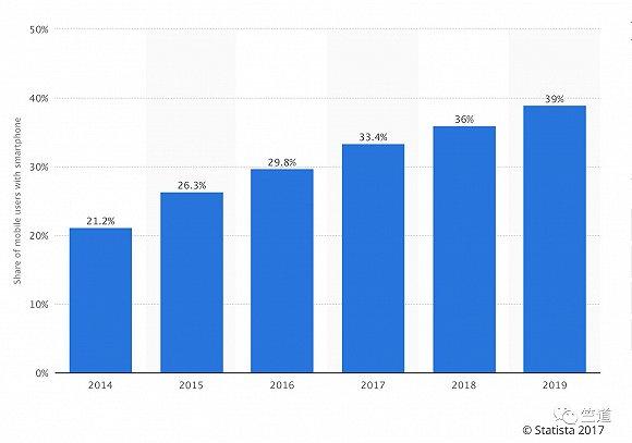 2019印度人口总数_中印人口总量变化-专家 印度未来或超中国变成最具劳动力优