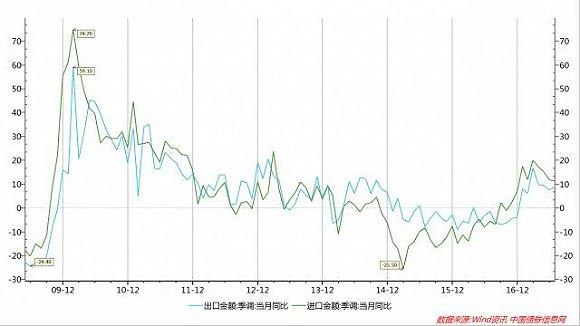 1月份宏观经济_2013年1月宏观经济数据