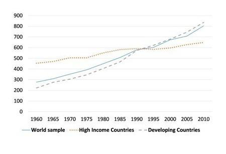 世界最小的国家_世界高收入国家有哪些