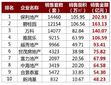 gdp增速_2017年房地产占gdp