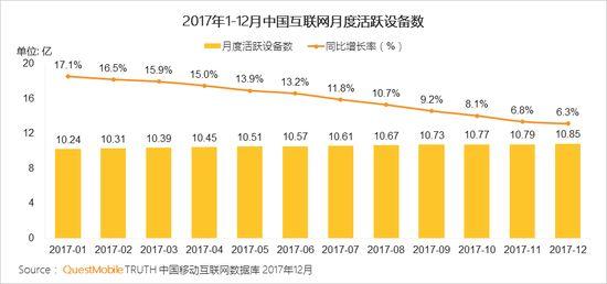 中国人口红利现状_80后人口红利