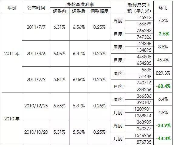 香港马会资料铁算盘:上海房贷政策收紧楼市迎来避险还是抄底机会?