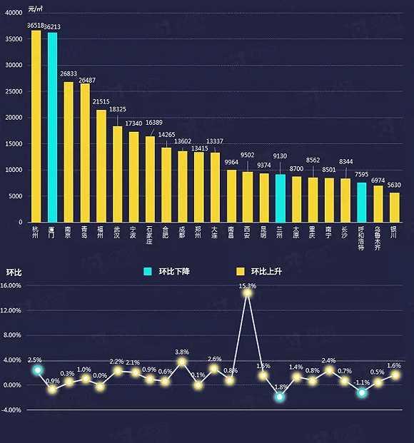 明清经济总量 增长的原因_明清家具图片
