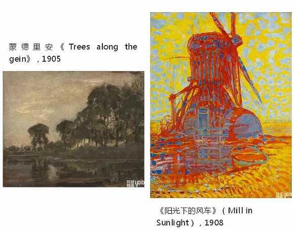 蒙德里安早期作品以风景为主,延呈了十七世纪荷兰安谧且独具生活气息