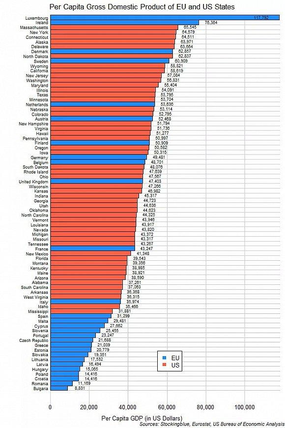 爱尔兰人均gdp_爱尔兰人均GDP那么高,为何被列入 欧猪国家