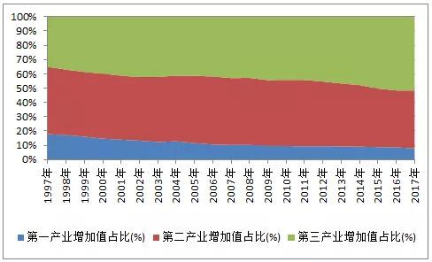 出口投资消费对gdp_安全出口
