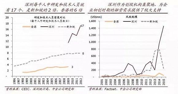 香港gdp数据_香港gdp