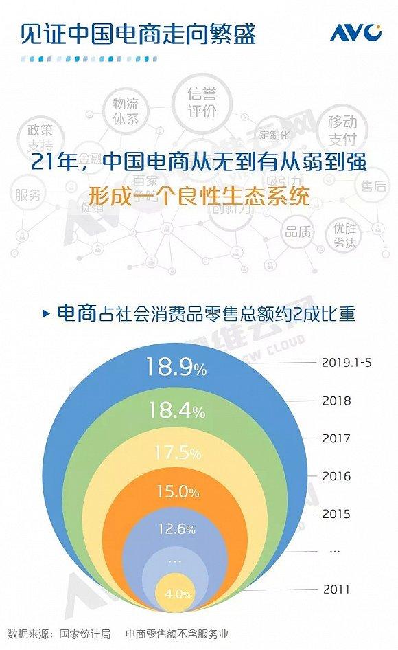 2019年中国彩电排行_2019年Q3中国彩电市场发展总结