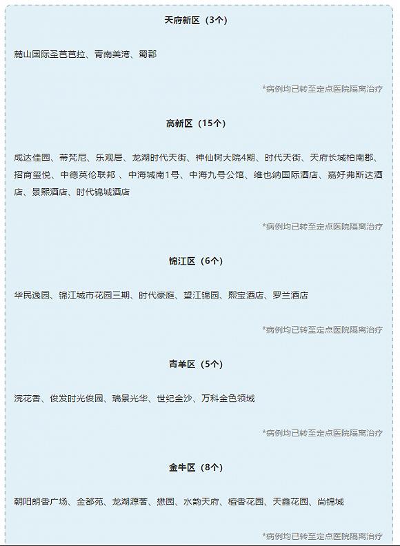31省区市新增12例本土确诊 在江苏_江苏新增1例人感染h7n9禽流感确诊病例_辽宁确诊1例h7n9病例