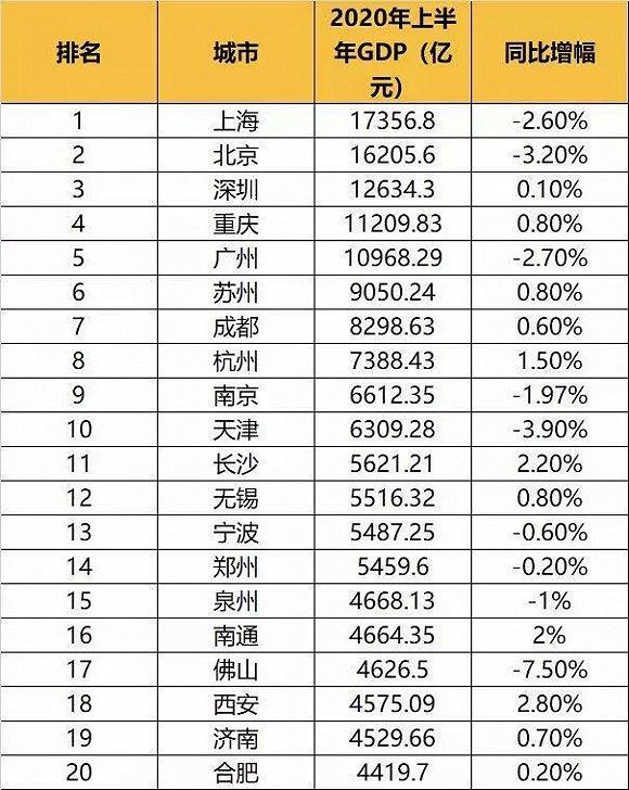 2020年第一季节GDP_近十年中国gdp数据图