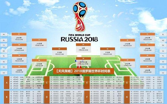 一个卖方研究员眼里的世界杯和世界杯主题