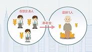 社保改革系列③:养老金会不够发吗?4.7万亿空账怎么来的?