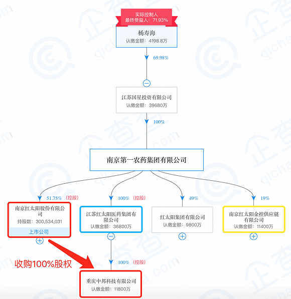 引爆牛股八菱科技的杨寿海又要搞事:溢价六倍转让资产给旗下上市公司