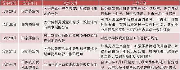 【医药周报】仿制药一致性评价时限调整,白云山溢价1600倍购王老吉商标收问询函