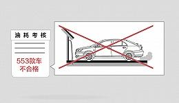 车市变革② | 传统车企的应试之道 大批车型或将告别中国市场