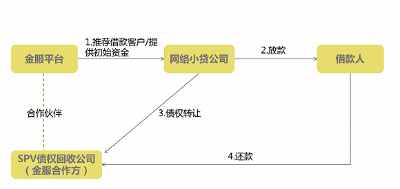 """揭秘草根现金贷""""游击战""""套路:披马甲+躲猫猫"""