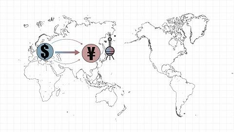 数据 | 金融中间全球大年夜迁徙,掉意了欧洲、点亮了上海