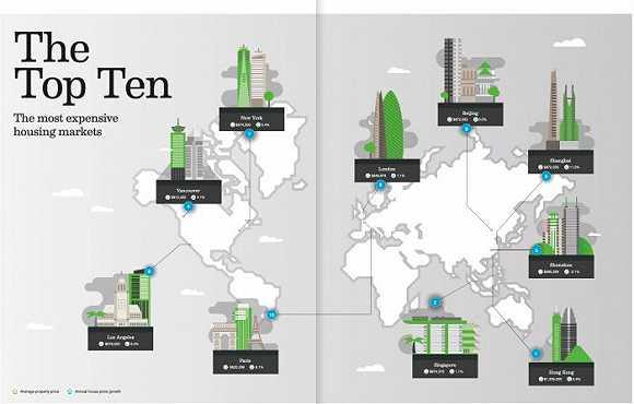"""上海、深圳、北京""""荣登""""全球房价最贵城市前十,冠军香港一套房均价超123万美元"""