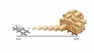 数据 | 中国邮政业务量70年增长超7700倍,包裹量超美、日、欧等总和