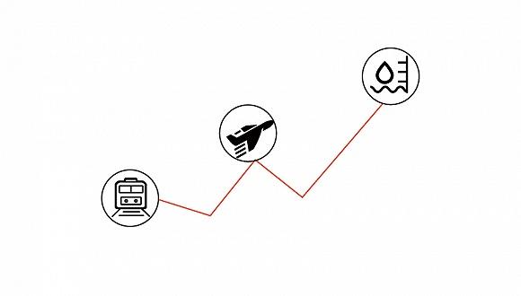 赢咖2:数据 | 今年交通基建项目密集批复,项目总投资额超7520亿元图1