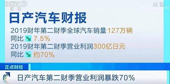 全球车企航母:利润暴跌70%,巨头驶向何方?图2