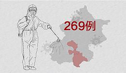 数据 | 北京疫情何时清零、外卖能不能吃?专家全回答了