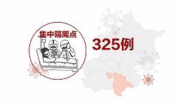 数据 | 近9日北京3成病例来自非集中隔离点,出现隔离期发生症状不报告情况