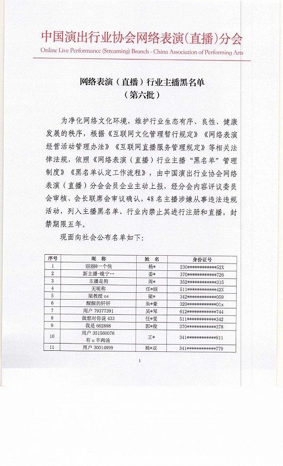 中国演出行业协会:48名主播涉嫌从事违法违规活动被列入黑名单-识物网 - 15NEWS.CN