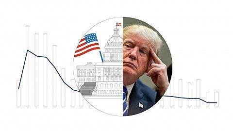 數據 | 特朗普這些年對美國都做了什么?是時候總結下了