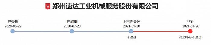 1否1撤回1暂缓1终止,本周4家公司IPO搁浅