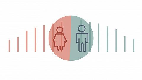 数据 | 中国总人口性别比,20年来是这样变化的