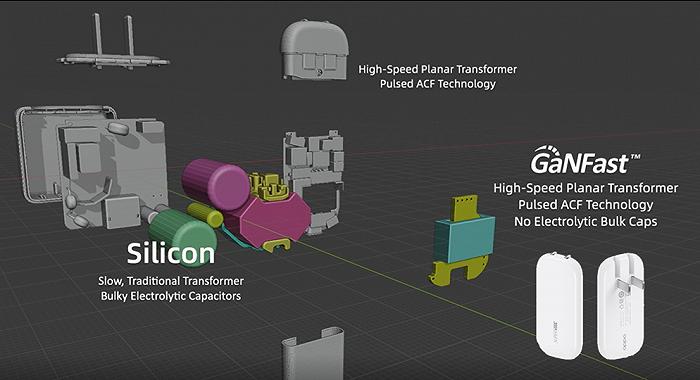 天富登录小米OPPO快充设备背后的这家公司,想用氮化镓芯片变革半导体行业
