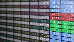 餐饮+殡葬发力,福成股份半年净利增长120%,实控人短线交易自家股票刚被罚