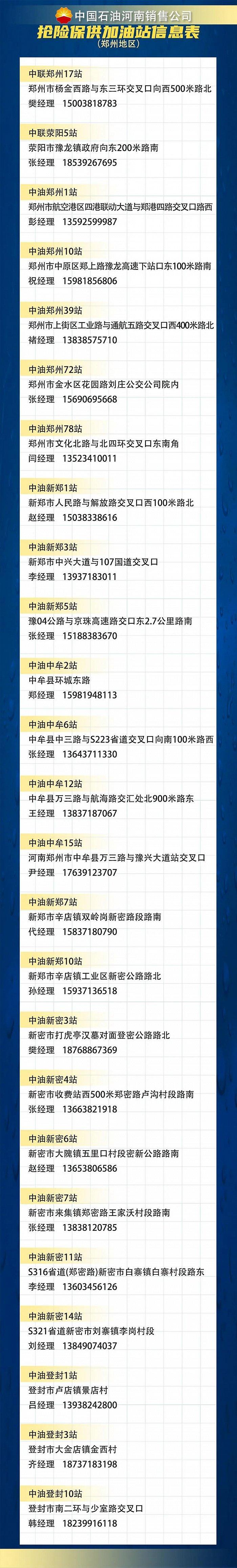 """欧亿3首页应对暴雨险情,""""两桶油""""郑州辖区内这些加油站启动保供服务"""
