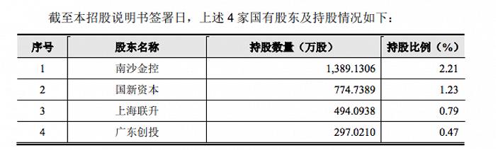 广州独角兽云从科技冲刺科创板:三年亏损27亿,现金流承压